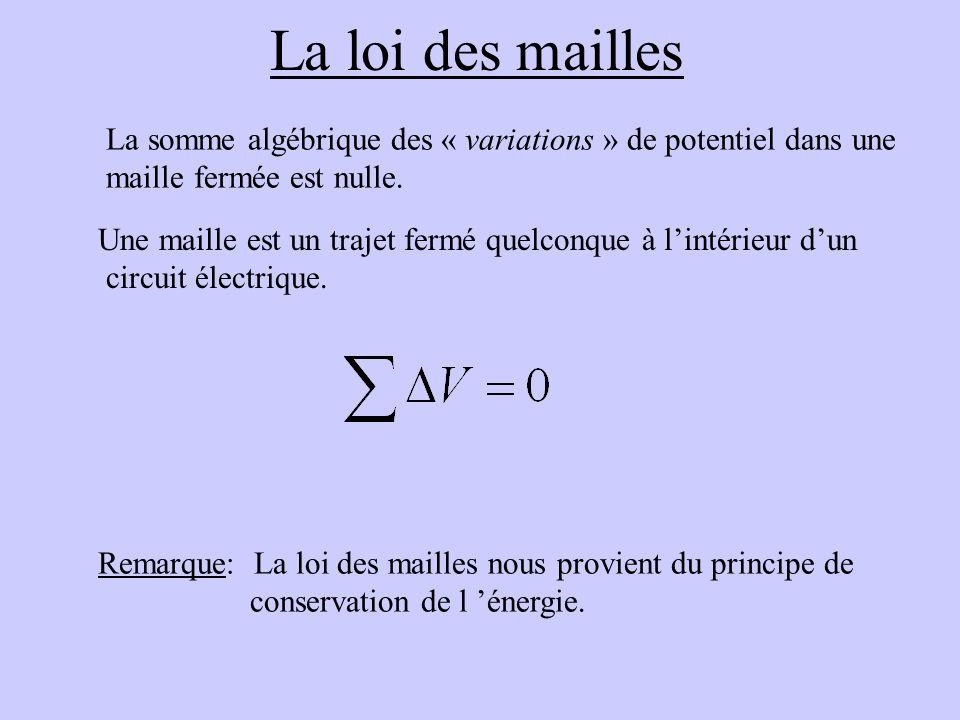 La loi des mailles La somme algébrique des « variations » de potentiel dans une maille fermée est nulle.