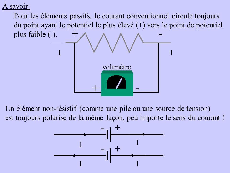 - + I I - + I I Un élément non-résistif (comme une pile ou une source de tension) est toujours polarisé de la même façon, peu importe le sens du courant .