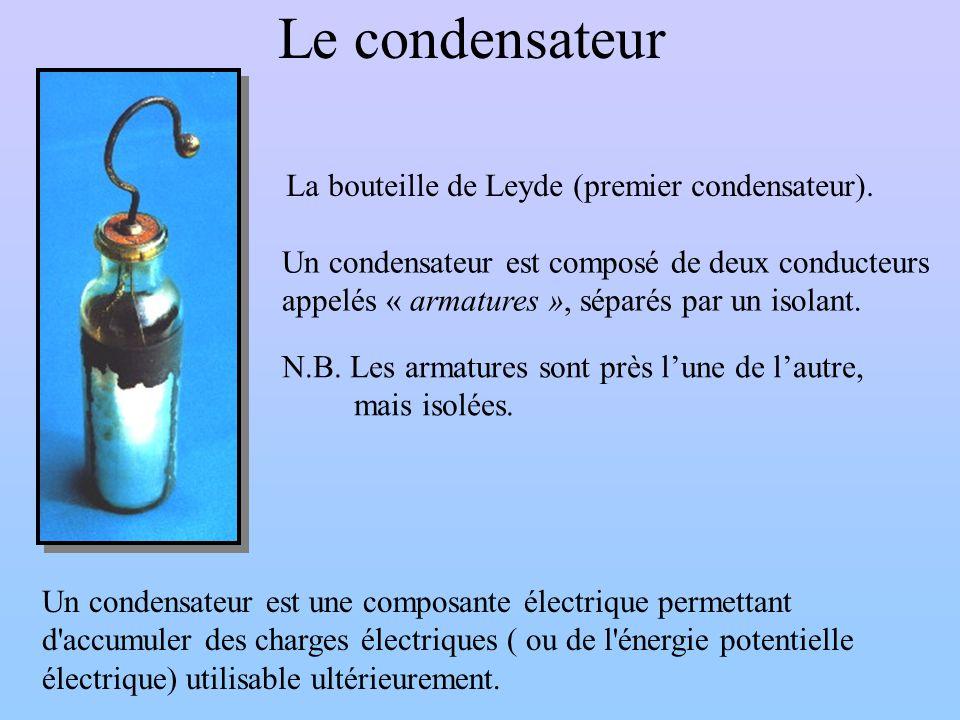 Le condensateur Un condensateur est une composante électrique permettant d accumuler des charges électriques ( ou de l énergie potentielle électrique) utilisable ultérieurement.