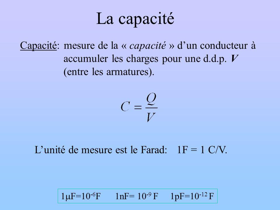La capacité Capacité: mesure de la « capacité » dun conducteur à accumuler les charges pour une d.d.p.