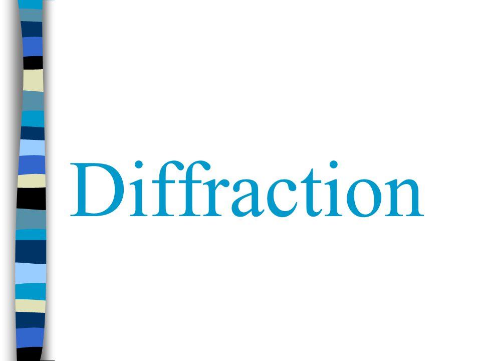 Diffraction par une ouverture circulaire n Lentille produit des figures de diffraction qui limitent la précision des images