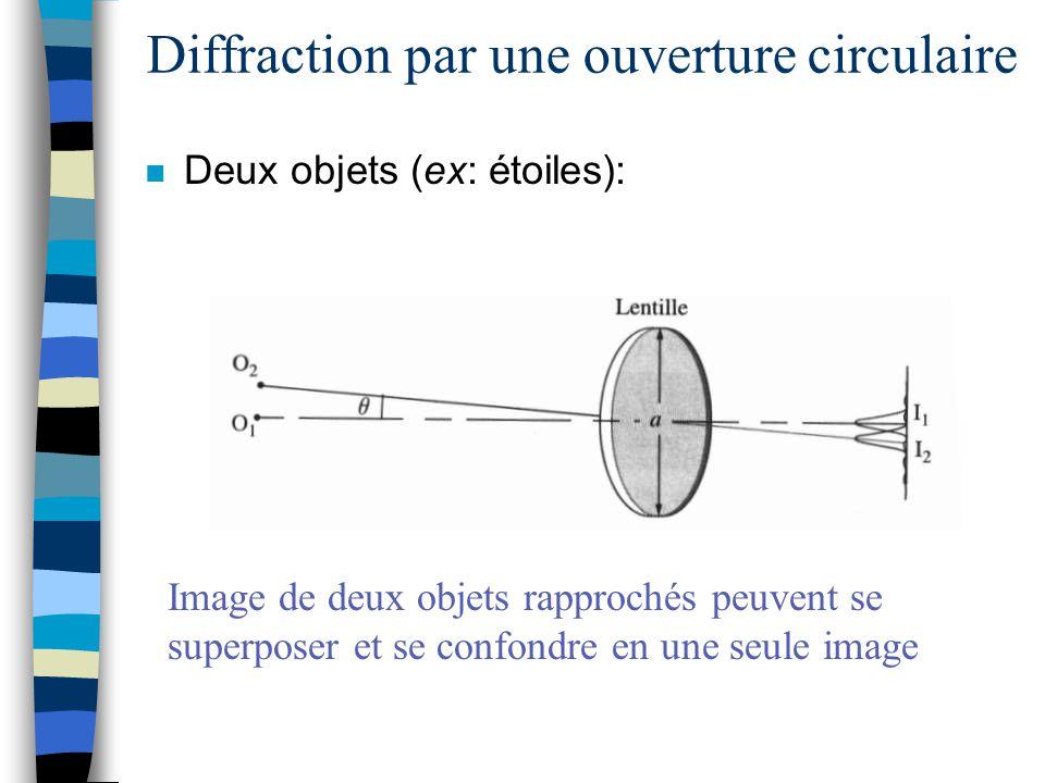 Diffraction par une ouverture circulaire n Deux objets (ex: étoiles): Image de deux objets rapprochés peuvent se superposer et se confondre en une seu