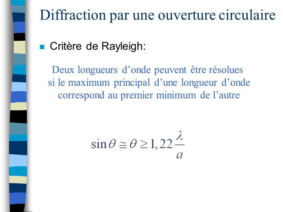Diffraction par une ouverture circulaire n Critère de Rayleigh: Deux longueurs donde peuvent être résolues si le maximum principal dune longueur donde