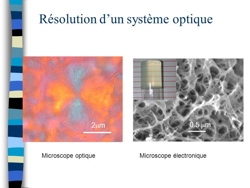 2 m 0.5 m Microscope optiqueMicroscope électronique Résolution dun système optique