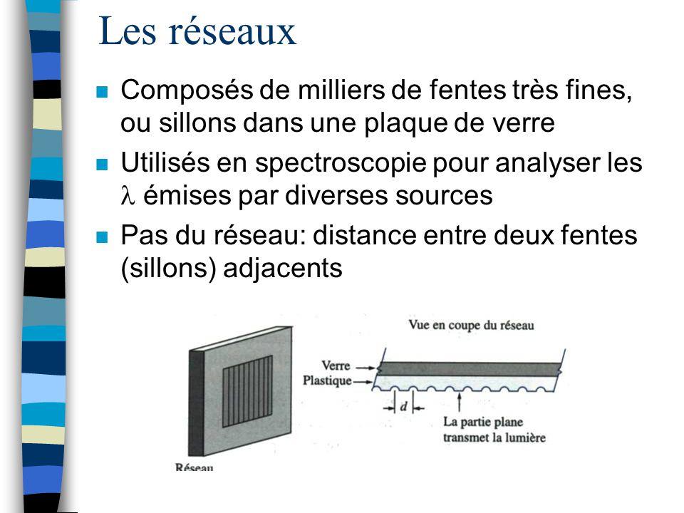Les réseaux n Composés de milliers de fentes très fines, ou sillons dans une plaque de verre n Utilisés en spectroscopie pour analyser les émises par