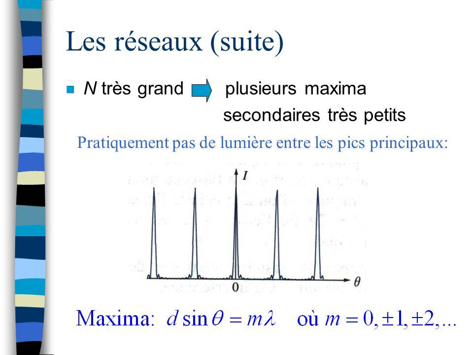Les réseaux (suite) n N très grand plusieurs maxima secondaires très petits Pratiquement pas de lumière entre les pics principaux: