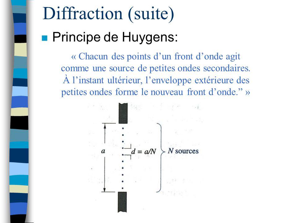 Diffraction (suite) n Principe de Huygens: « Chacun des points dun front donde agit comme une source de petites ondes secondaires. À linstant ultérieu