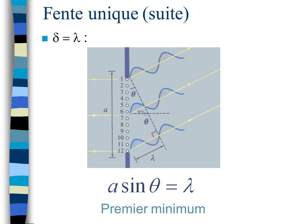 Fente unique (suite) n Maximum principal au centre n Minima: