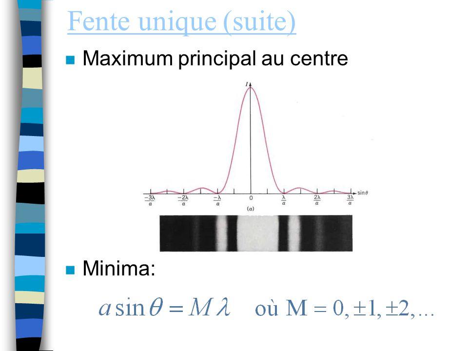 Fente unique (suite) n Largeur du pic principal: Premier minimum: (ouverture angulaire) Fente étroite Pic large Fente large Pic étroit