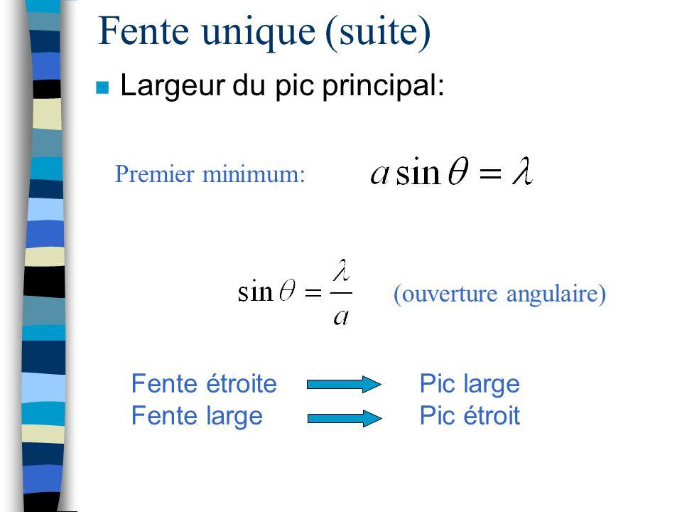 Fente unique (suite) n Minima (interférence destructive): n Maxima secondaires (interférence constructive):