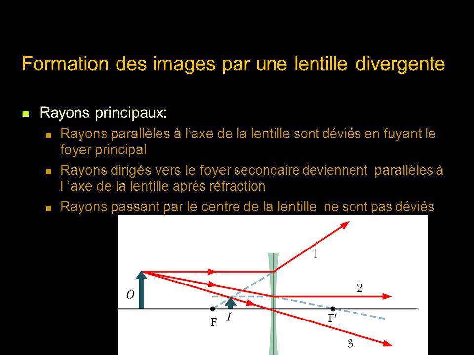 Formation des images par une lentille divergente Rayons principaux: Rayons parallèles à laxe de la lentille sont déviés en fuyant le foyer principal R