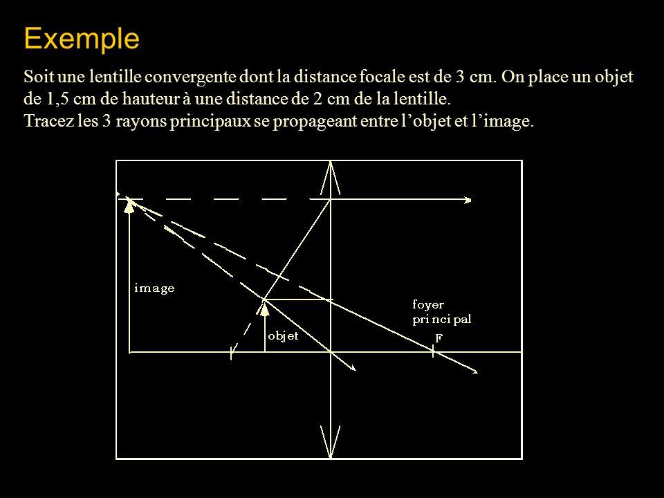 Exemple Soit une lentille convergente dont la distance focale est de 3 cm. On place un objet de 1,5 cm de hauteur à une distance de 2 cm de la lentill