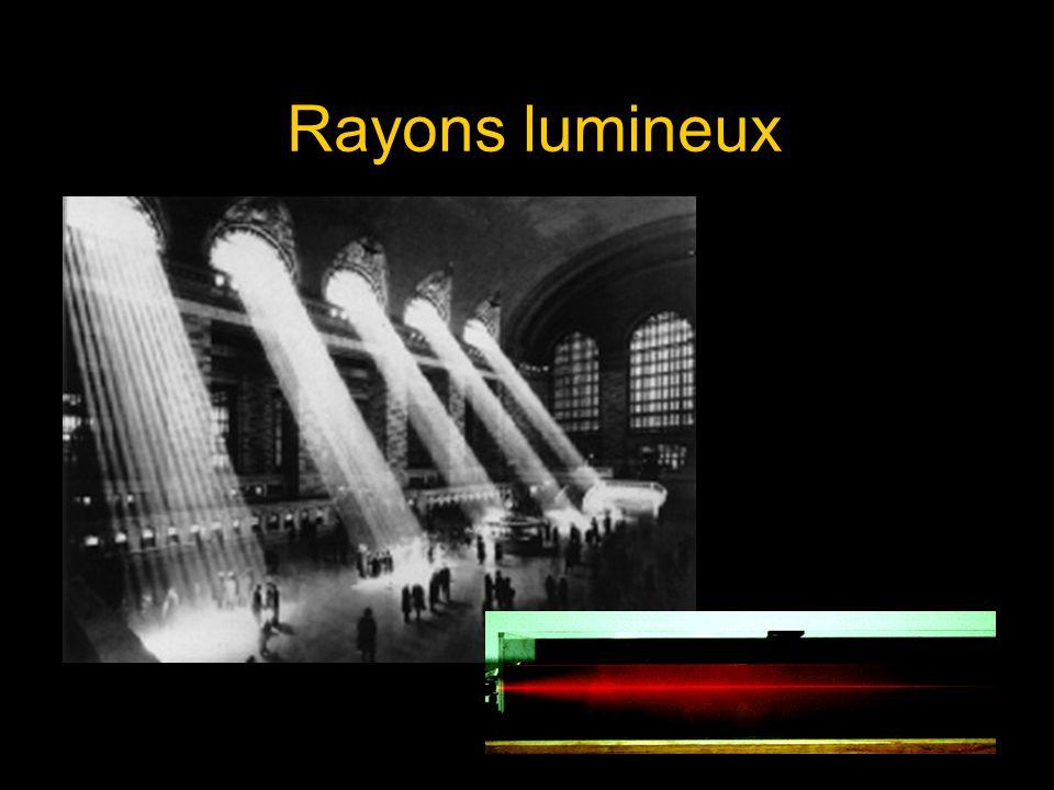 Formation des images par une lentille convergente Rayons principaux: Rayons parallèles à laxe de la lentille sont déviés vers le foyer principal Rayons passant par le foyer secondaire deviennent parallèl es à l axe de la lentille après réfraction Rayons passant par le centre de la lentille ne sont pas déviés F F