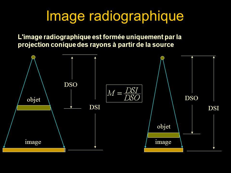 L'image radiographique est formée uniquement par la projection conique des rayons à partir de la source Image radiographique objet image DSO DSI objet