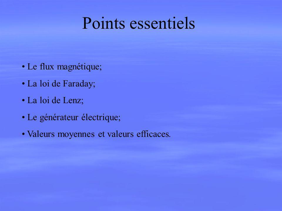 Points essentiels Le flux magnétique; La loi de Faraday; La loi de Lenz; Le générateur électrique; Valeurs moyennes et valeurs efficaces.