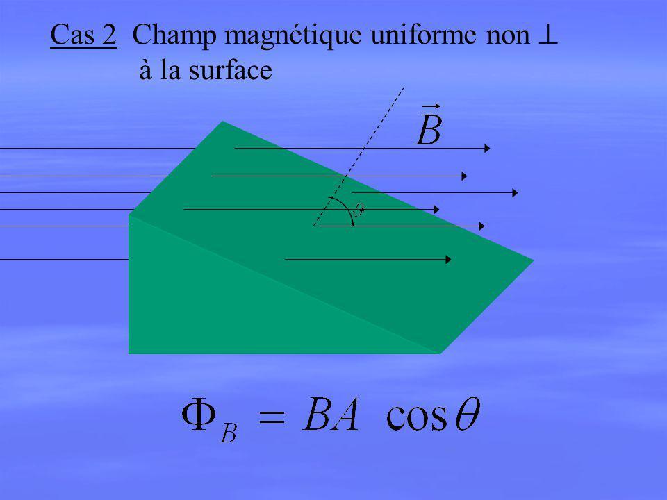 Cas 2 Champ magnétique uniforme non à la surface
