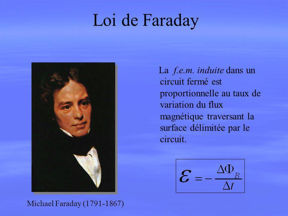 Loi de Faraday La f.e.m. induite dans un circuit fermé est proportionnelle au taux de variation du flux magnétique traversant la surface délimitée par
