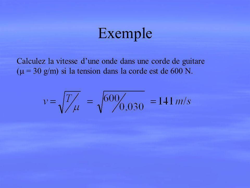 Exemple Calculez la vitesse dune onde dans une corde de guitare ( = 30 g/m) si la tension dans la corde est de 600 N.