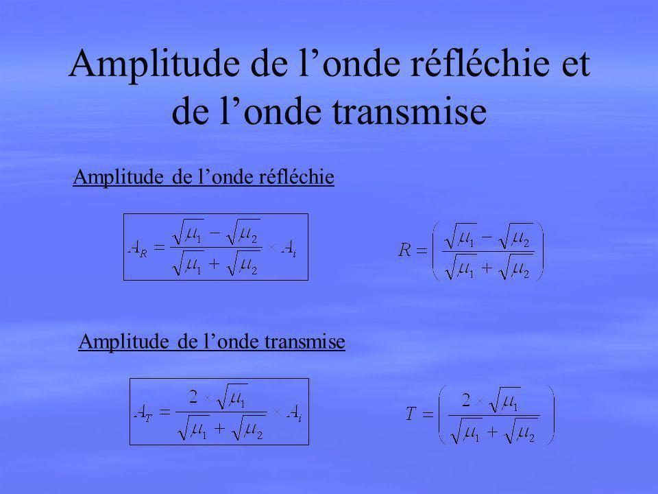 Amplitude de londe réfléchie et de londe transmise Amplitude de londe réfléchie Amplitude de londe transmise