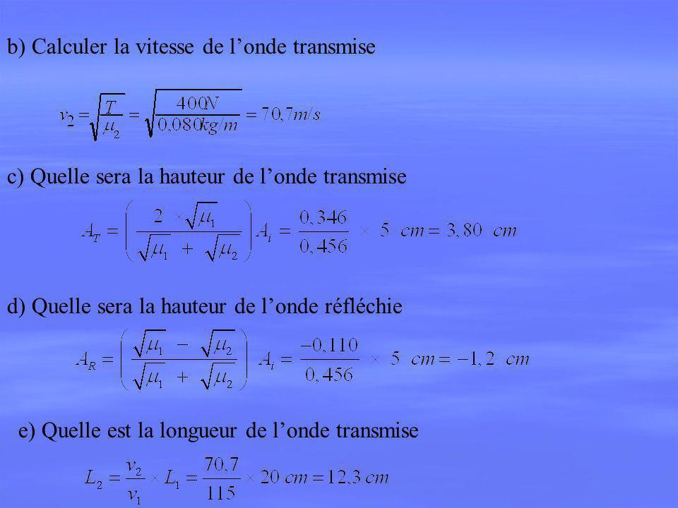 b) Calculer la vitesse de londe transmise c) Quelle sera la hauteur de londe transmise d) Quelle sera la hauteur de londe réfléchie e) Quelle est la l