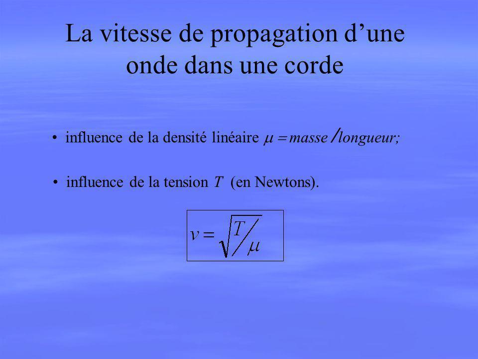 La vitesse de propagation dune onde dans une corde influence de la densité linéaire masse / longueur; influence de la tension T (en Newtons).