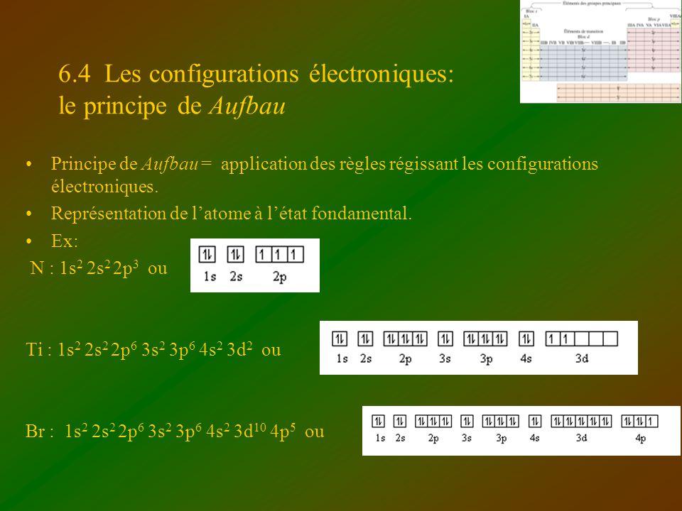 6.4 Les configurations électroniques: le principe de Aufbau Principe de Aufbau = application des règles régissant les configurations électroniques. Re