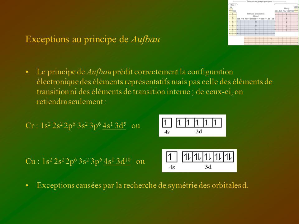 Exceptions au principe de Aufbau Le principe de Aufbau prédit correctement la configuration électronique des éléments représentatifs mais pas celle de