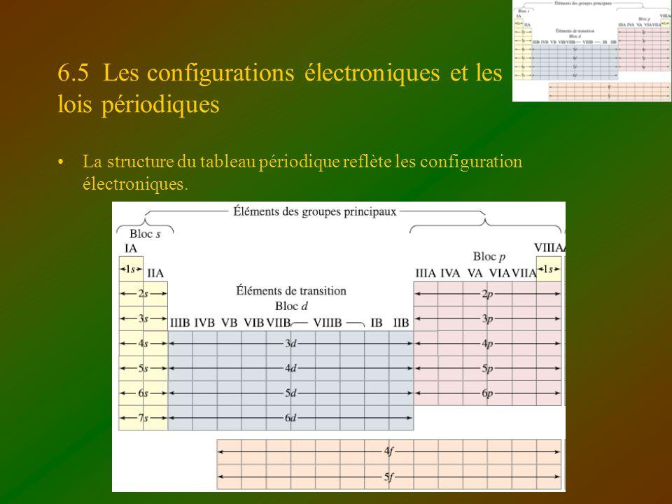 6.5 Les configurations électroniques et les lois périodiques La structure du tableau périodique reflète les configuration électroniques.