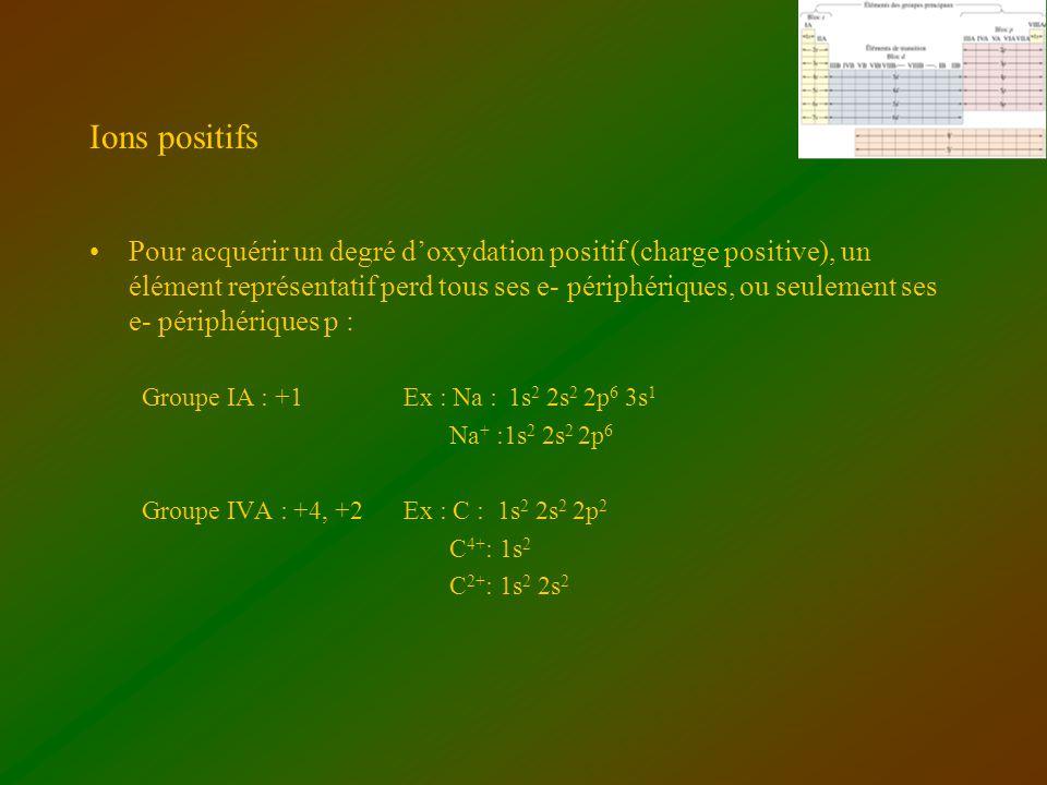 Ions positifs Pour acquérir un degré doxydation positif (charge positive), un élément représentatif perd tous ses e- périphériques, ou seulement ses e