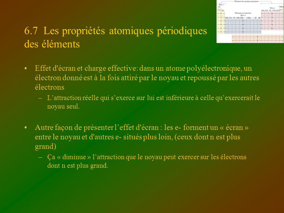 6.7 Les propriétés atomiques périodiques des éléments Effet d'écran et charge effective: dans un atome polyélectronique, un électron donné est à la fo
