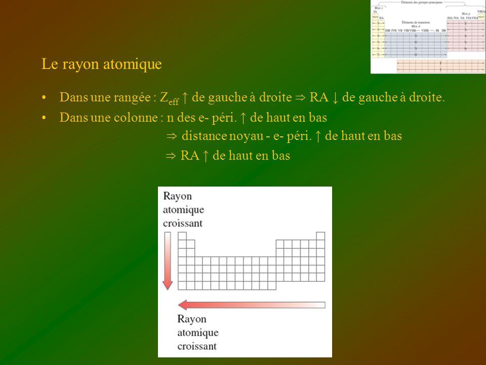 Le rayon atomique Dans une rangée : Z eff de gauche à droite RA de gauche à droite. Dans une colonne : n des e- péri. de haut en bas distance noyau -