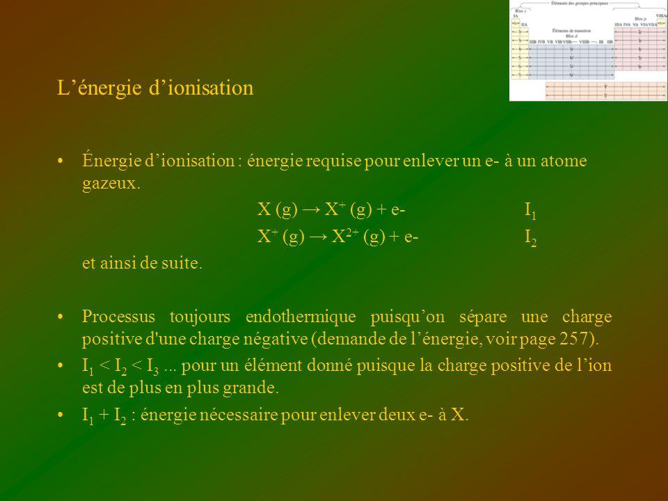 Lénergie dionisation Énergie dionisation : énergie requise pour enlever un e- à un atome gazeux. X (g) X + (g) + e-I 1 X + (g) X 2+ (g) + e-I 2 et ain