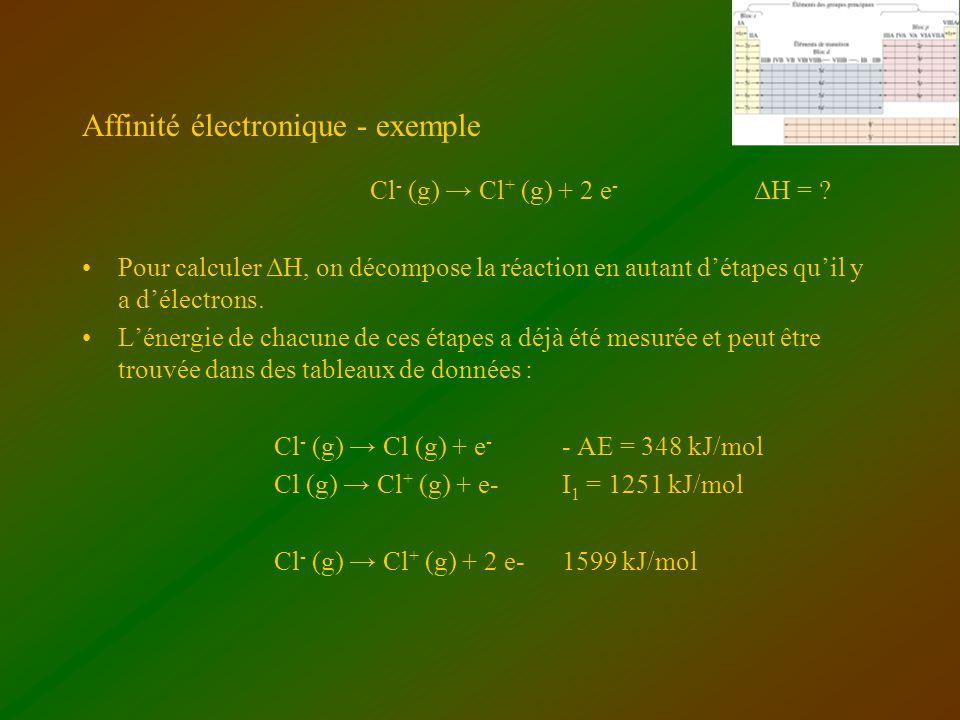 Affinité électronique - exemple Cl - (g) Cl + (g) + 2 e - ΔH = ? Pour calculer ΔH, on décompose la réaction en autant détapes quil y a délectrons. Lén