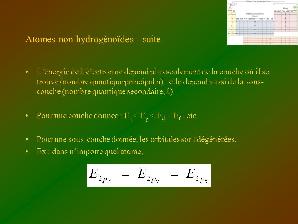 Atomes non hydrogénoïdes - suite Lénergie de lélectron ne dépend plus seulement de la couche où il se trouve (nombre quantique principal n) : elle dép