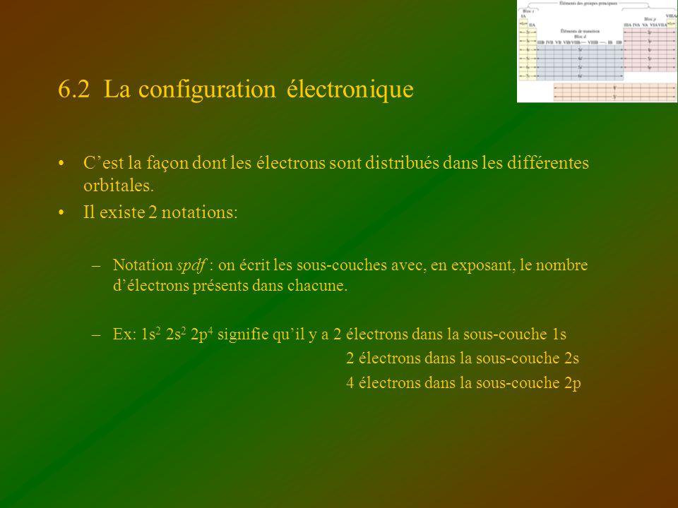 6.2 La configuration électronique Cest la façon dont les électrons sont distribués dans les différentes orbitales. Il existe 2 notations: –Notation sp