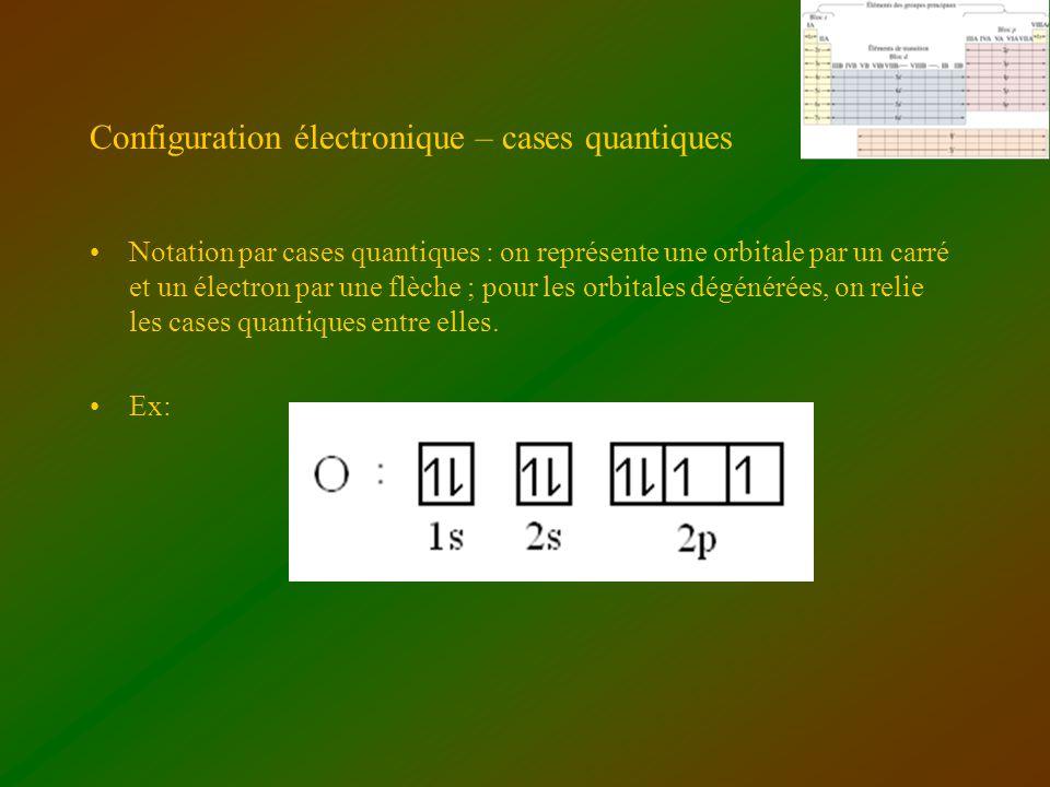 Configuration électronique – cases quantiques Notation par cases quantiques : on représente une orbitale par un carré et un électron par une flèche ;