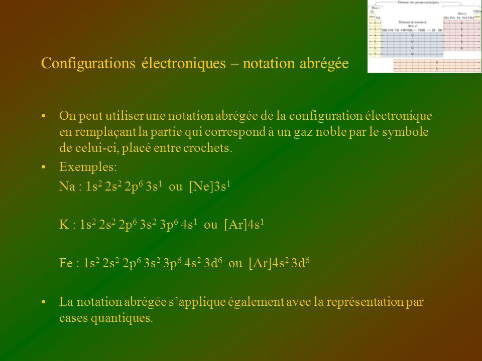 Configurations électroniques – notation abrégée On peut utiliser une notation abrégée de la configuration électronique en remplaçant la partie qui cor