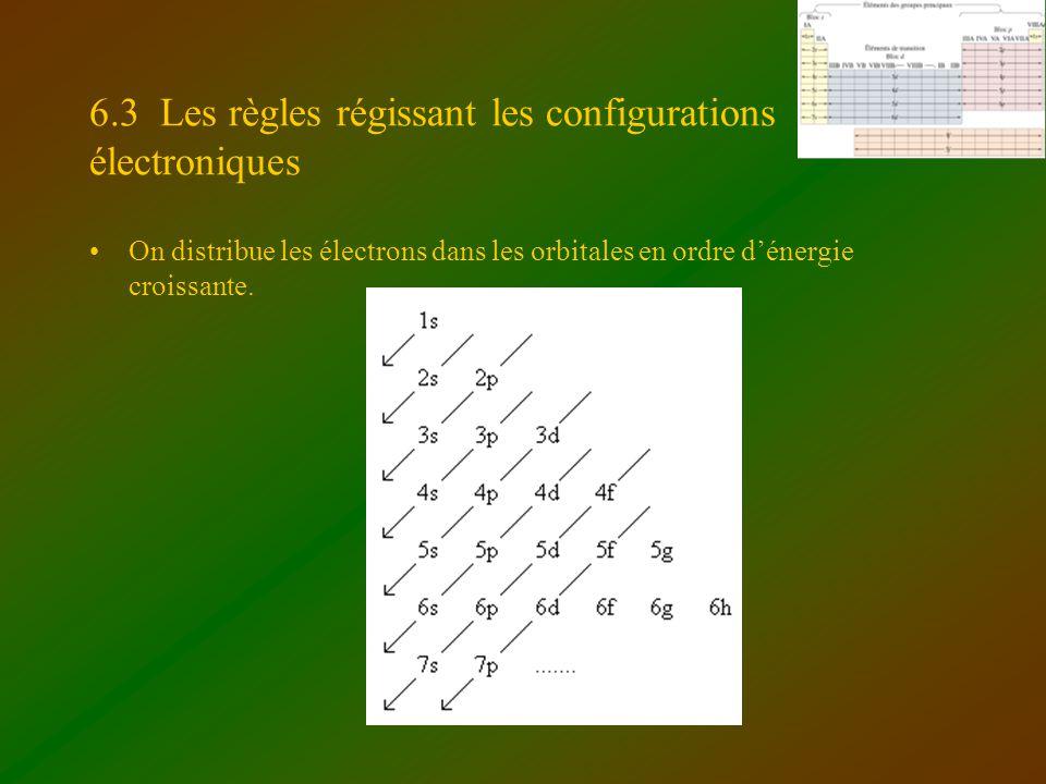 6.3 Les règles régissant les configurations électroniques On distribue les électrons dans les orbitales en ordre dénergie croissante.