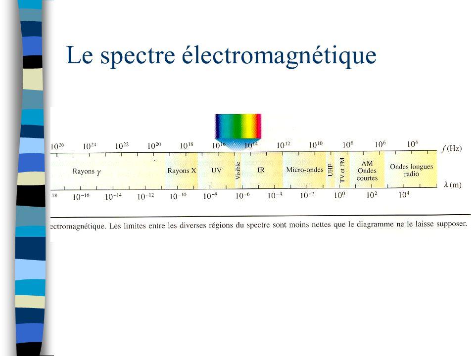 Optique Géométrique n Le comportement de la lumière est décrite par la théorie de Maxwell (Onde) n En général, la propagation de la lumière peut aussi se décrire en terme de rayons Optique géométrique