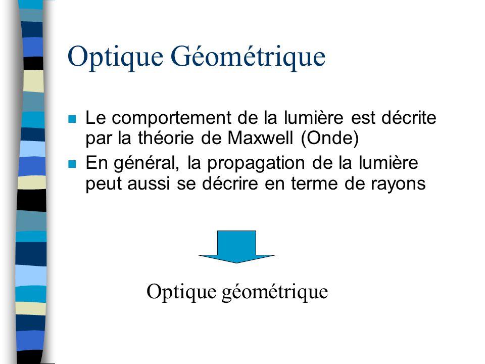 Rayons principaux n Rayons parallèles à l axe optique se dirigent vers le foyer n Rayons passant par le foyer réfléchis parallèlement à l axe optique n Rayons passant par le centre de courbure réfléchis sur eux-mêmes