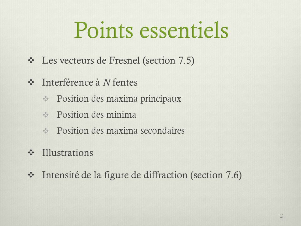 Les vecteurs de Fresnel (section 7.5) Interférence à N fentes Position des maxima principaux Position des minima Position des maxima secondaires Illus