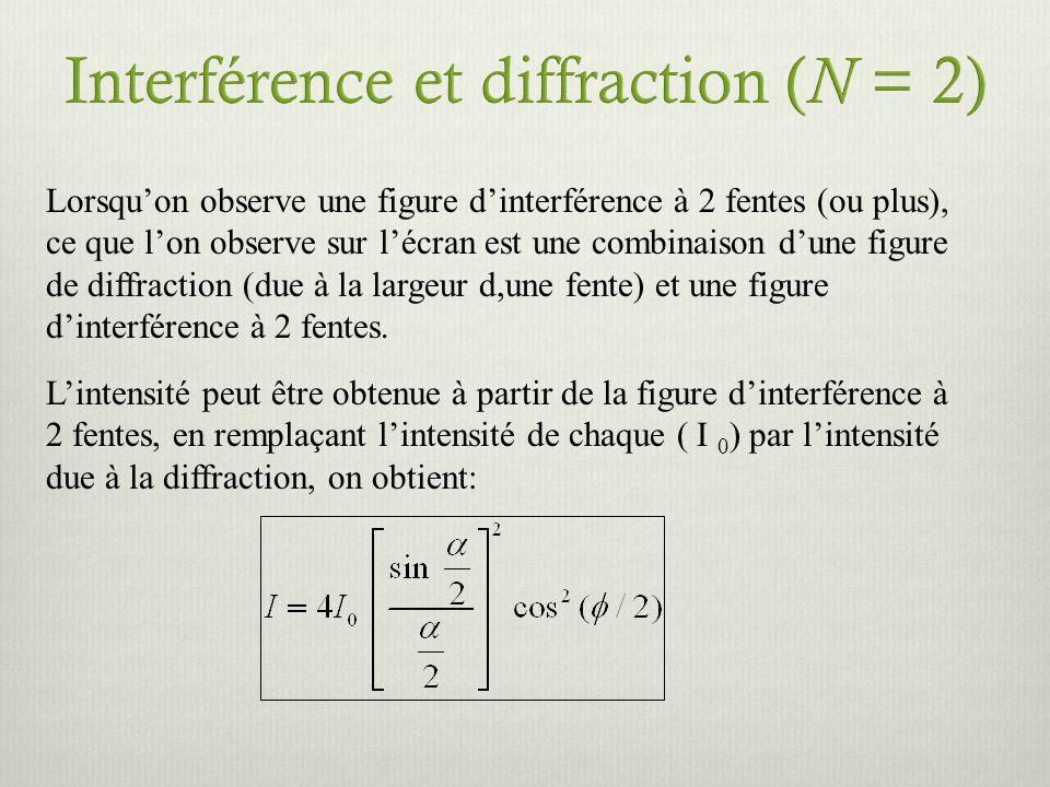 Lorsquon observe une figure dinterférence à 2 fentes (ou plus), ce que lon observe sur lécran est une combinaison dune figure de diffraction (due à la