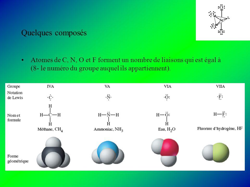 Quelques composés Atomes de C, N, O et F forment un nombre de liaisons qui est égal à (8- le numéro du groupe auquel ils appartiennent).