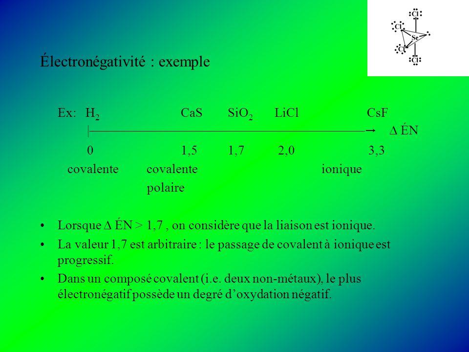 Électronégativité : exemple Ex: H 2 CaSSiO 2 LiCl CsF | ÉN 01,51,7 2,03,3 covalente covalente ionique polaire Lorsque ÉN > 1,7, on considère que la liaison est ionique.
