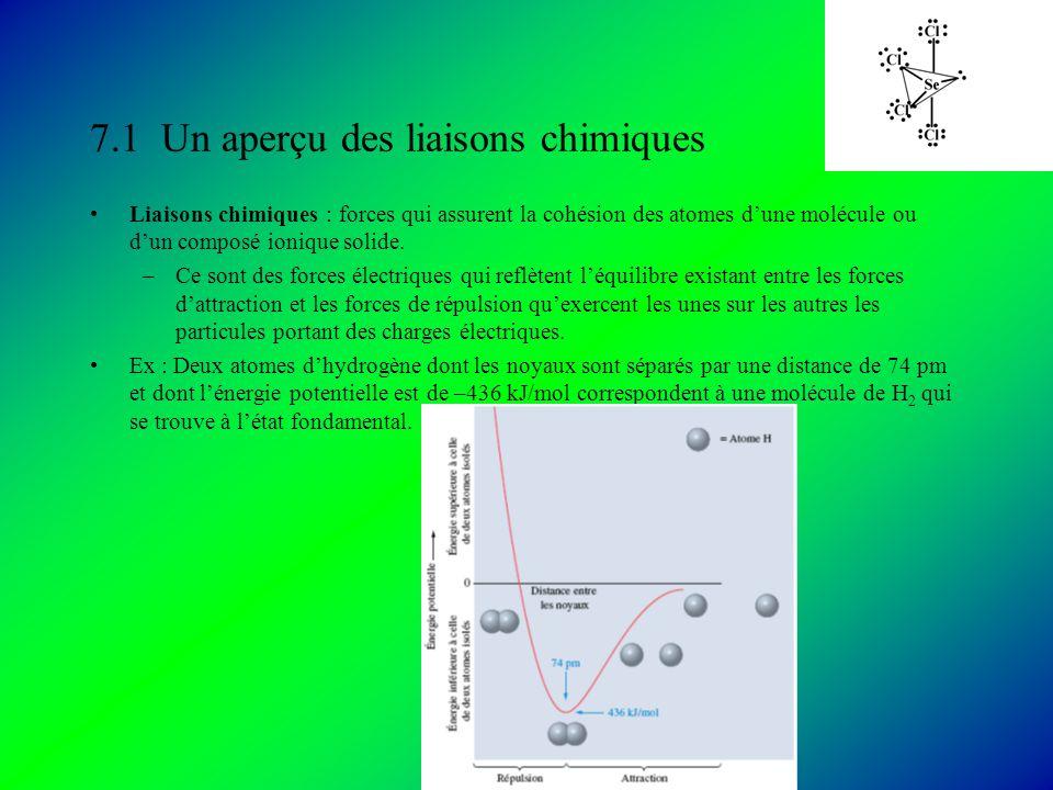 7.1 Un aperçu des liaisons chimiques Liaisons chimiques : forces qui assurent la cohésion des atomes dune molécule ou dun composé ionique solide.