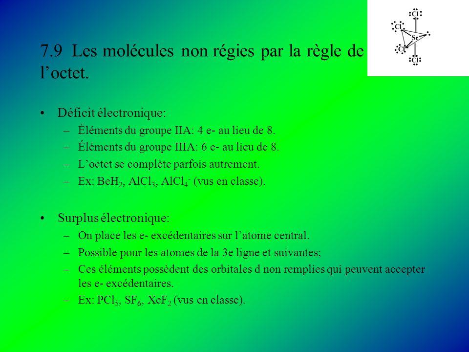 7.9 Les molécules non régies par la règle de loctet.