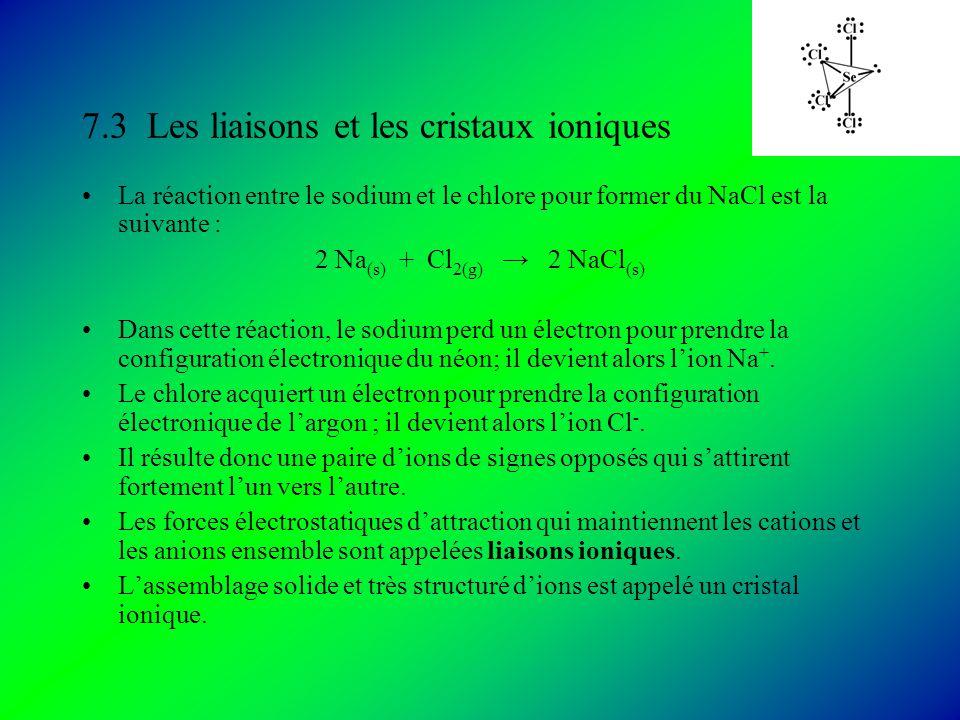 7.3 Les liaisons et les cristaux ioniques La réaction entre le sodium et le chlore pour former du NaCl est la suivante : 2 Na (s) + Cl 2(g) 2 NaCl (s) Dans cette réaction, le sodium perd un électron pour prendre la configuration électronique du néon; il devient alors lion Na +.