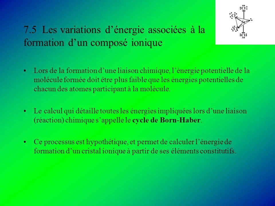 7.5 Les variations dénergie associées à la formation dun composé ionique Lors de la formation dune liaison chimique, lénergie potentielle de la molécule formée doit être plus faible que les énergies potentielles de chacun des atomes participant à la molécule.