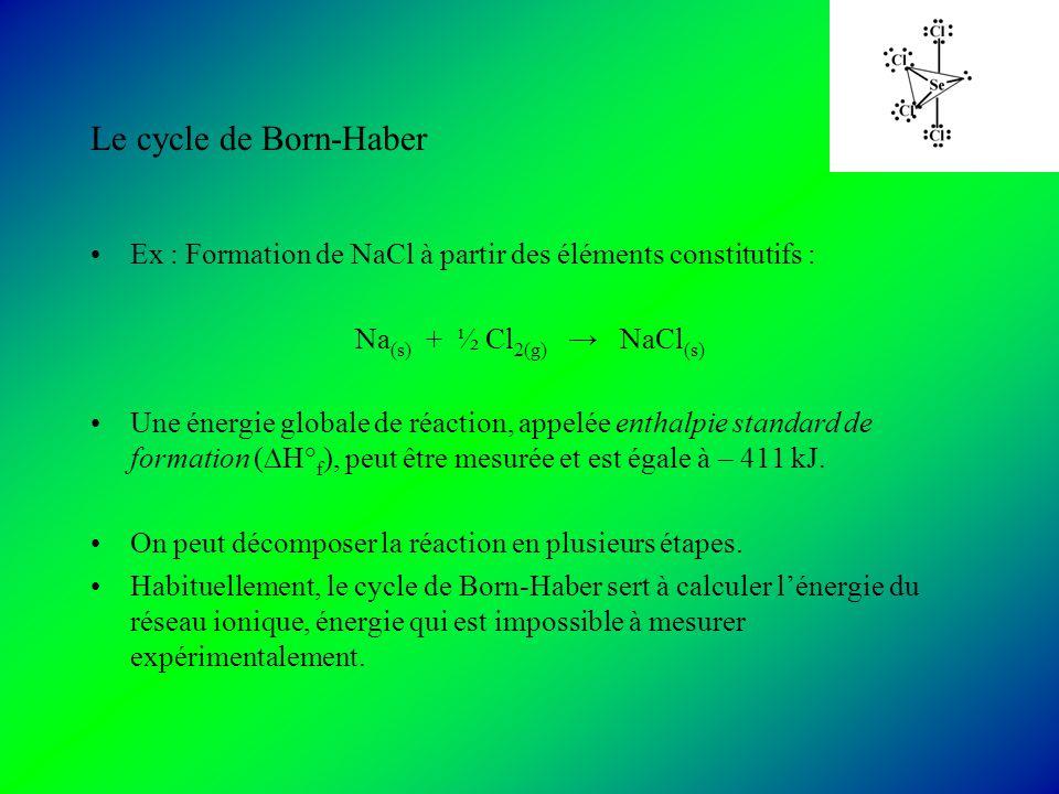 Le cycle de Born-Haber Ex : Formation de NaCl à partir des éléments constitutifs : Na (s) + ½ Cl 2(g) NaCl (s) Une énergie globale de réaction, appelée enthalpie standard de formation ( H° f ), peut être mesurée et est égale à – 411 kJ.