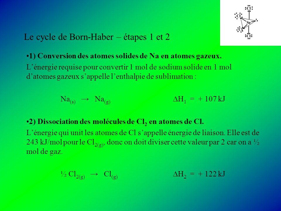 Le cycle de Born-Haber – étapes 1 et 2 1) Conversion des atomes solides de Na en atomes gazeux.